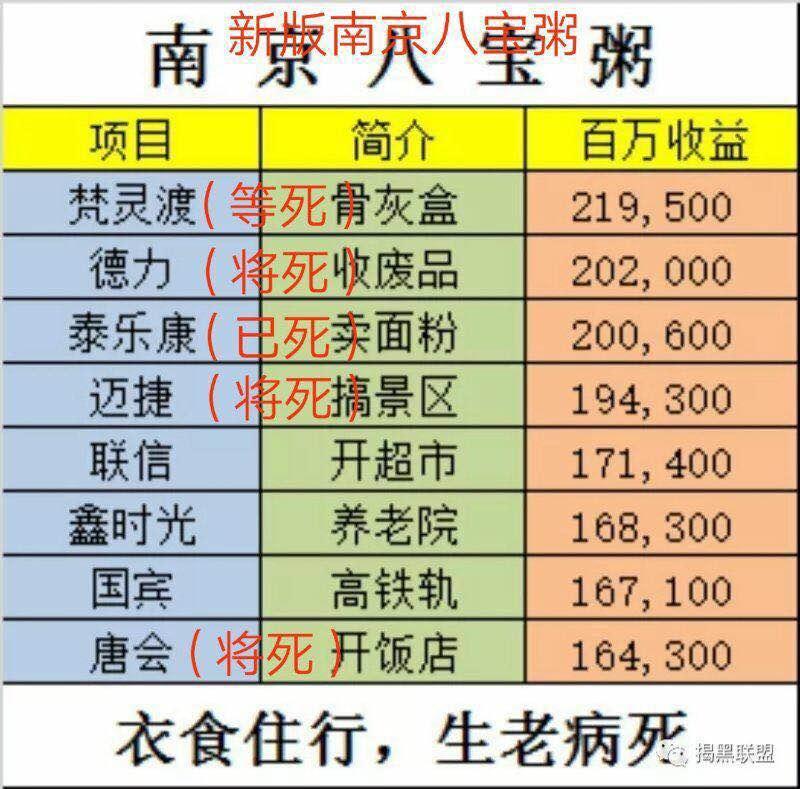 """梵灵渡跑路,""""南京八宝粥""""变三宝粥"""